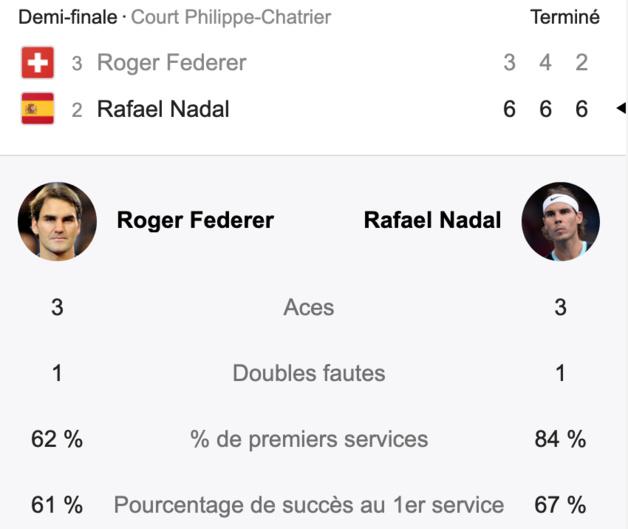 C'était « Rafales » Nadal